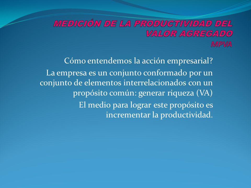 MEDICIÓN DE LA PRODUCTIVIDAD DEL VALOR AGREGADO MPVA