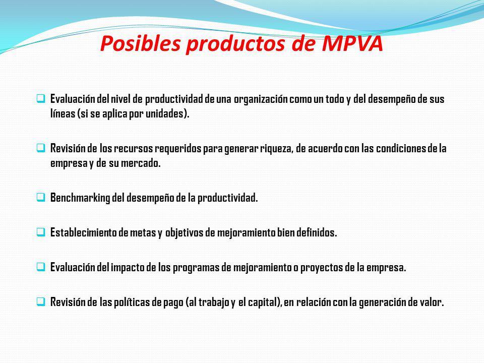 Posibles productos de MPVA