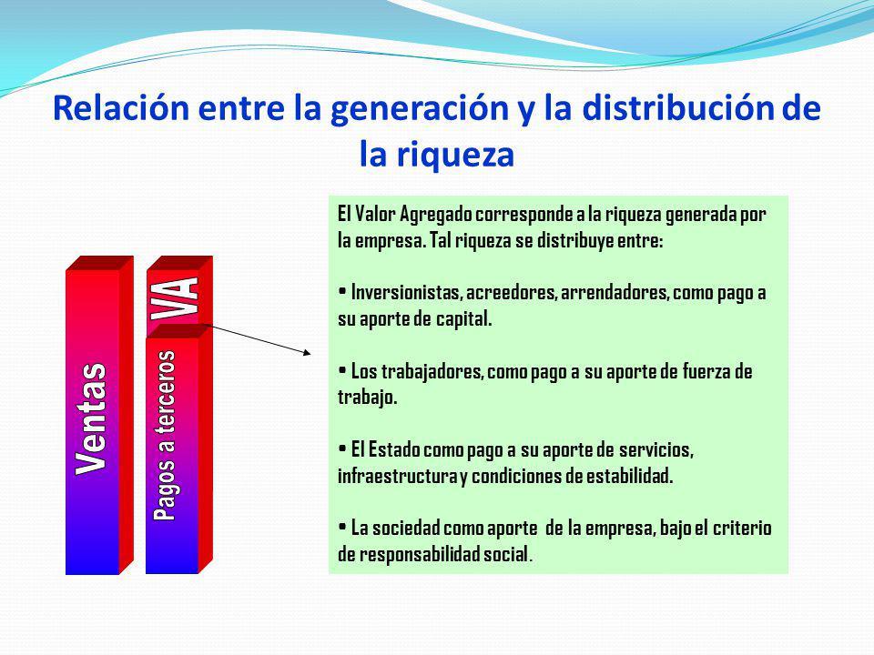 Relación entre la generación y la distribución de la riqueza