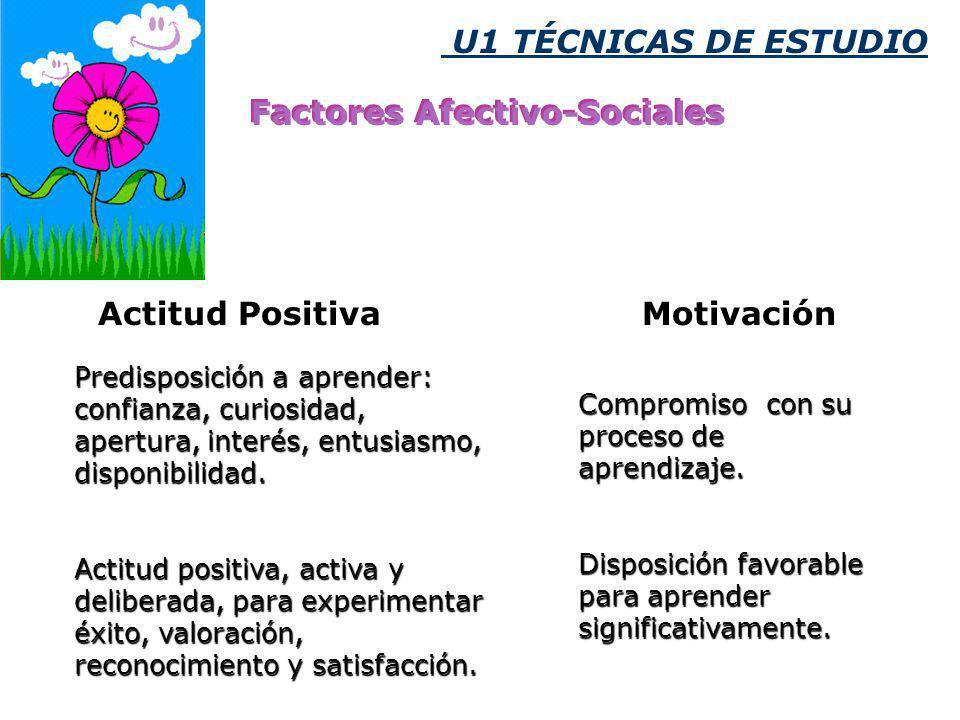 Factores Afectivo-Sociales