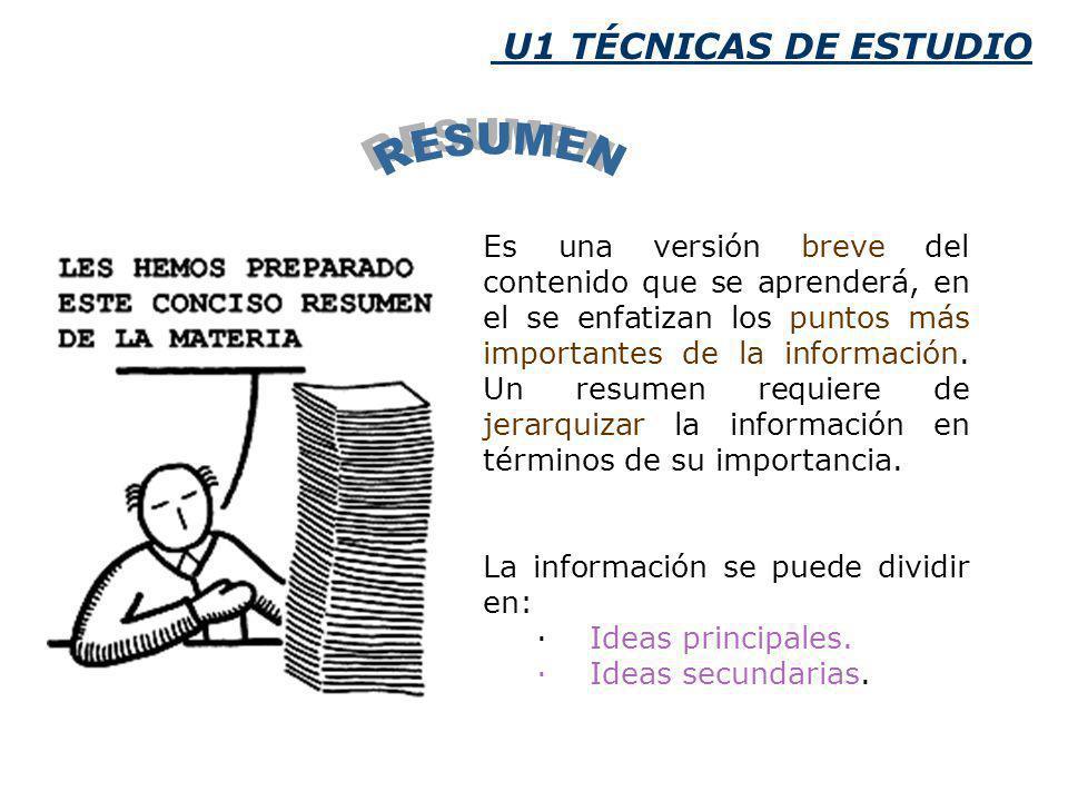 RESUMEN U1 TÉCNICAS DE ESTUDIO