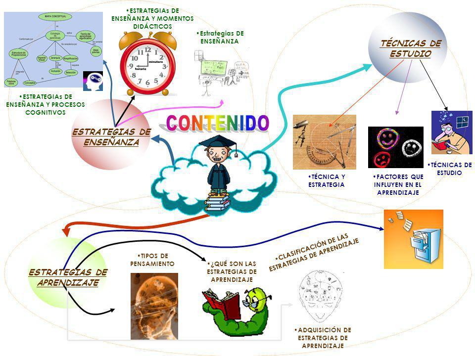 CONTENIDO TÉCNICAS DE ESTUDIO ESTRATEGIAS DE ENSEÑANZA