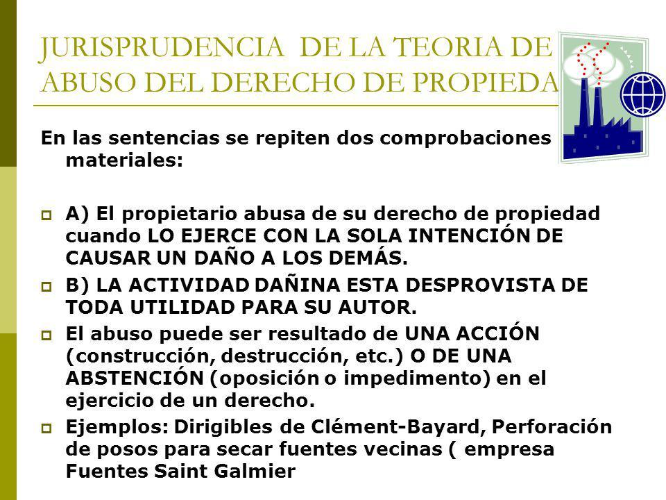 JURISPRUDENCIA DE LA TEORIA DE ABUSO DEL DERECHO DE PROPIEDAD