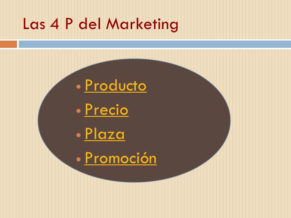 Las 4 P del Marketing Producto Precio Plaza Promoción