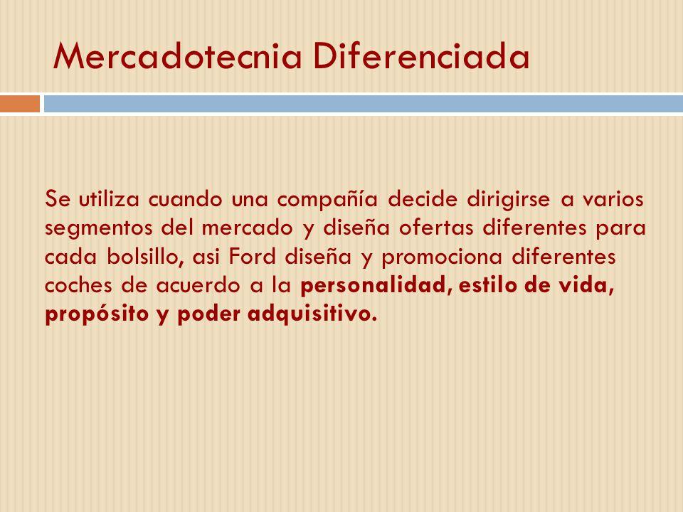 Mercadotecnia Diferenciada