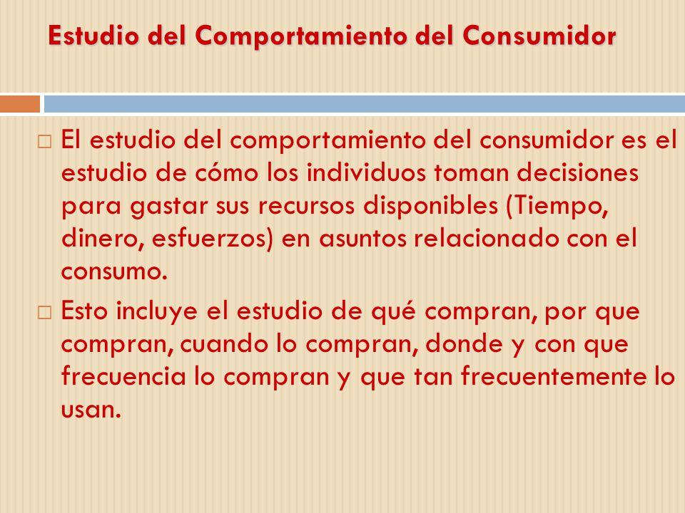Estudio del Comportamiento del Consumidor