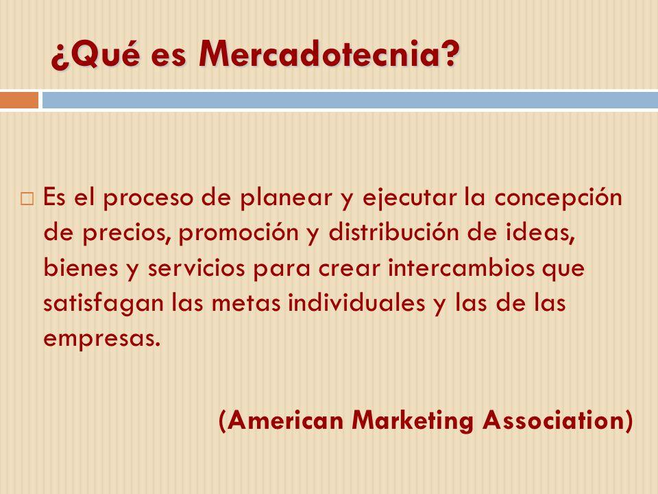 ¿Qué es Mercadotecnia