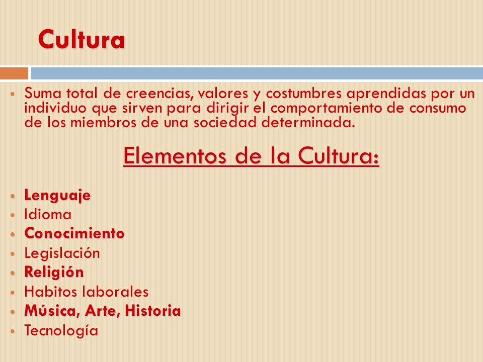 Elementos de la Cultura: