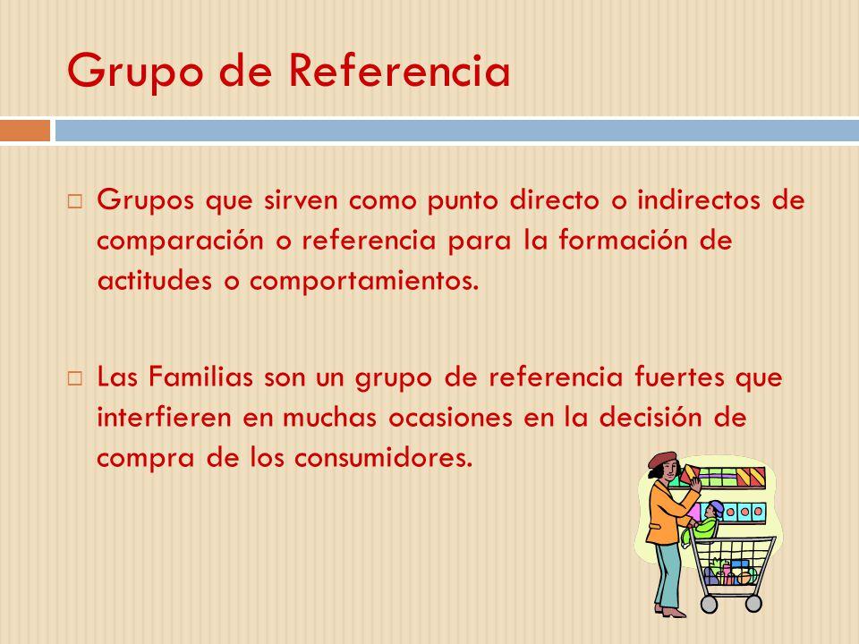 Grupo de Referencia Grupos que sirven como punto directo o indirectos de comparación o referencia para la formación de actitudes o comportamientos.