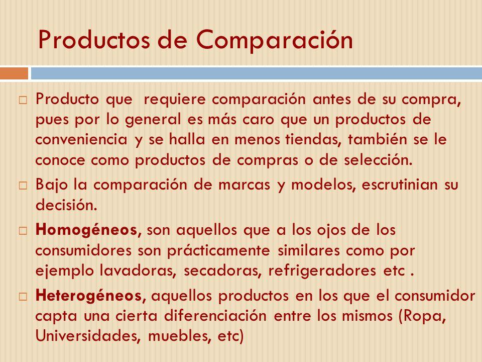 Productos de Comparación