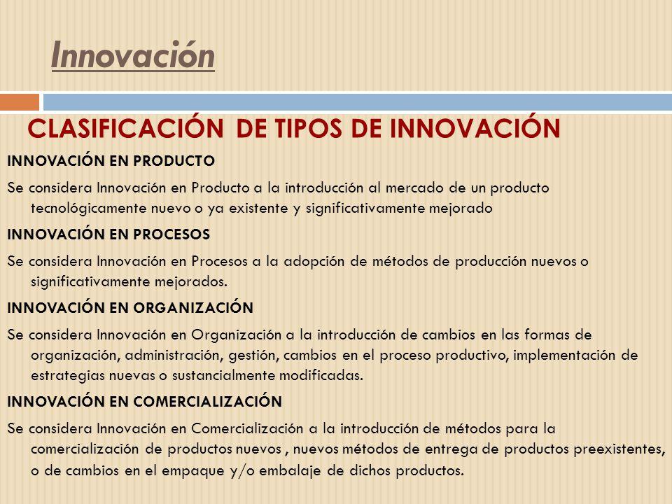 Innovación CLASIFICACIÓN DE TIPOS DE INNOVACIÓN INNOVACIÓN EN PRODUCTO