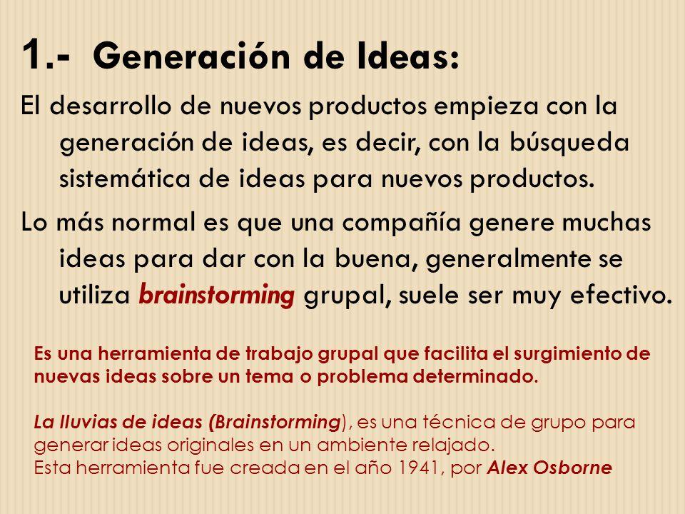 1.- Generación de Ideas: