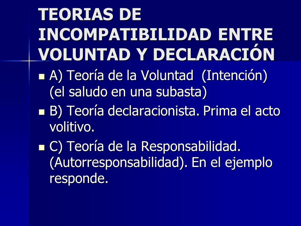 TEORIAS DE INCOMPATIBILIDAD ENTRE VOLUNTAD Y DECLARACIÓN