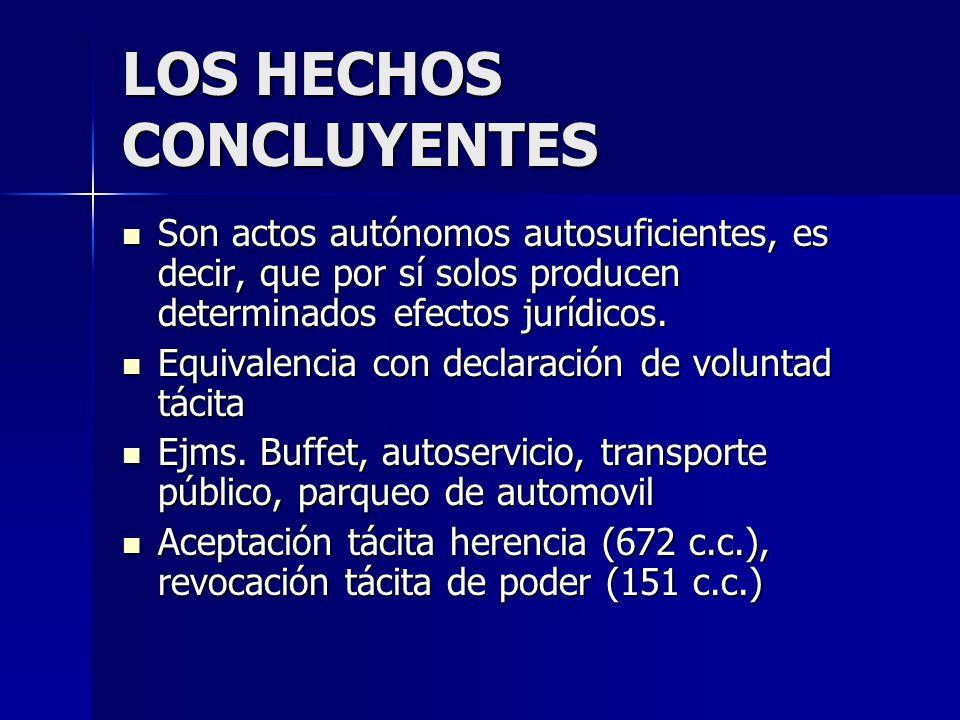 LOS HECHOS CONCLUYENTES