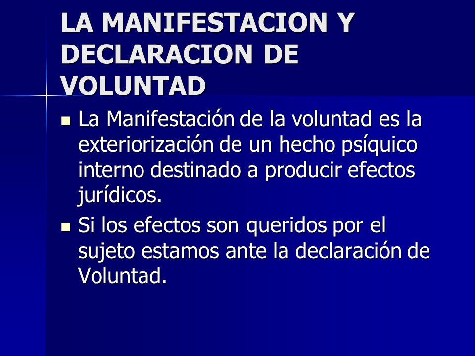LA MANIFESTACION Y DECLARACION DE VOLUNTAD