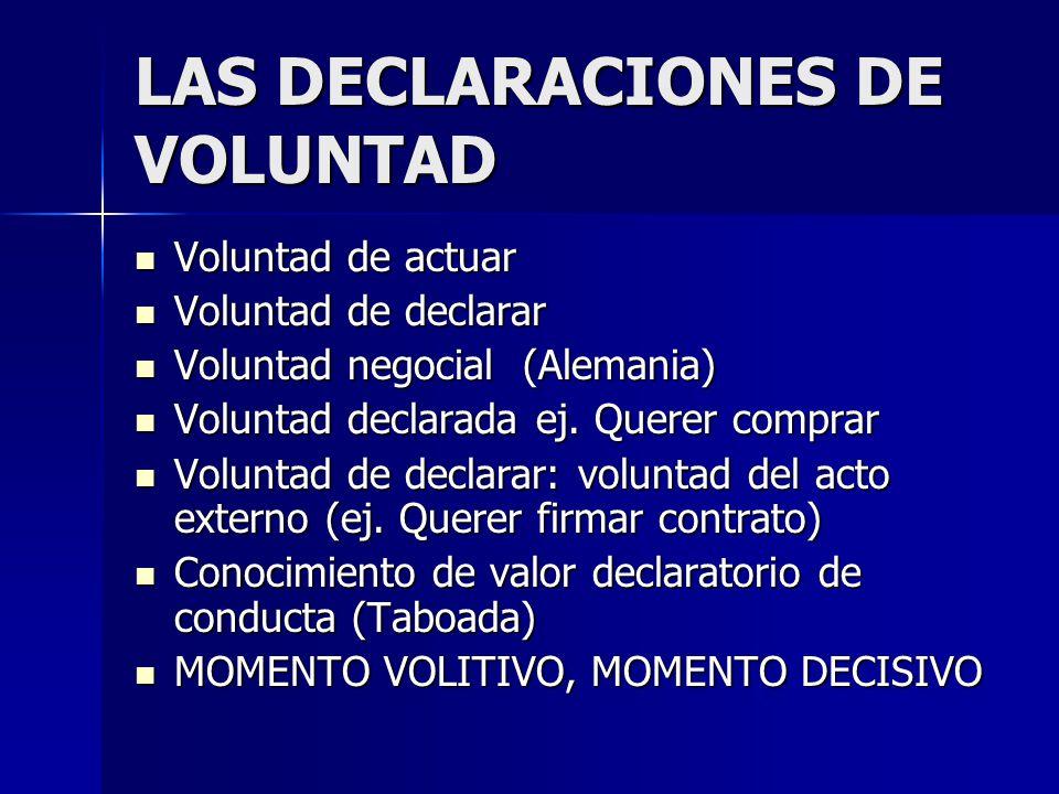 LAS DECLARACIONES DE VOLUNTAD