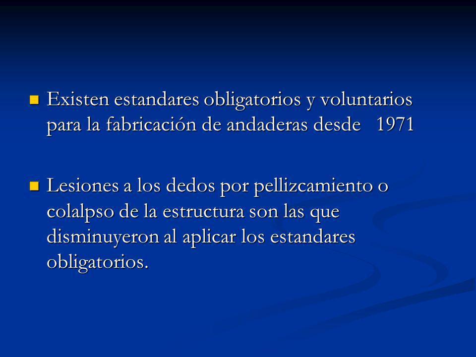 Existen estandares obligatorios y voluntarios para la fabricación de andaderas desde 1971