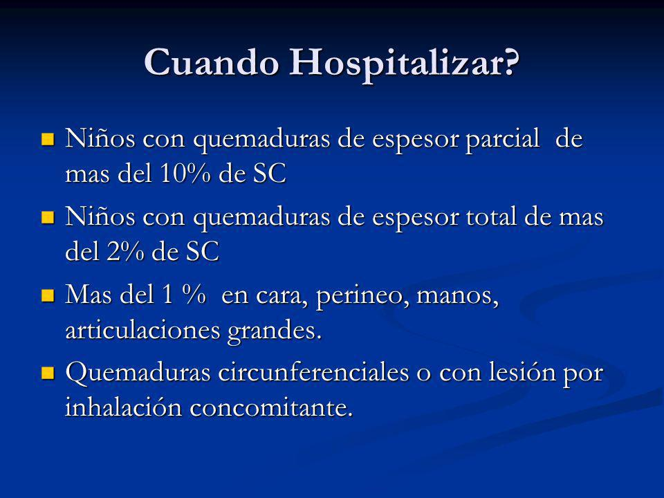 Cuando Hospitalizar Niños con quemaduras de espesor parcial de mas del 10% de SC. Niños con quemaduras de espesor total de mas del 2% de SC.