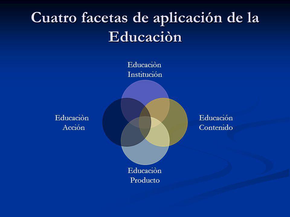 Cuatro facetas de aplicación de la Educaciòn