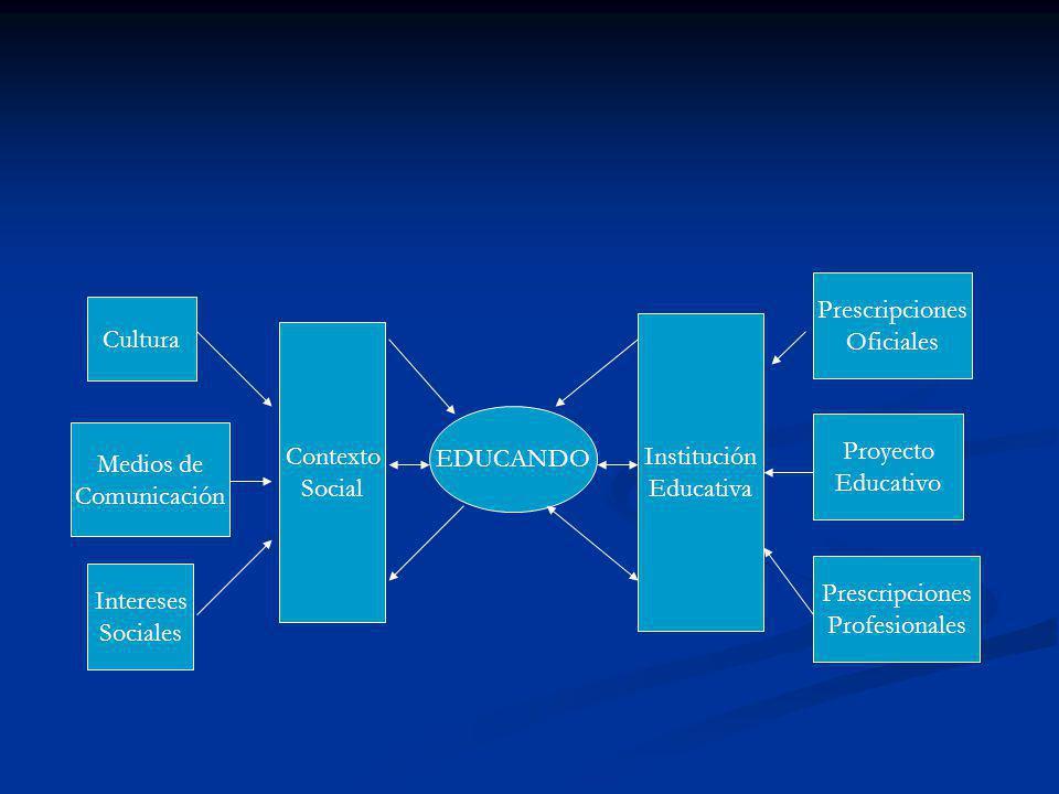 Prescripciones Oficiales. Cultura. Institución. Educativa. Contexto. Social. EDUCANDO. Proyecto.