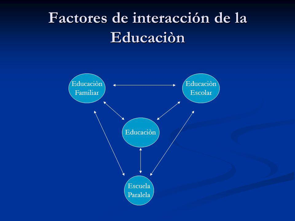 Factores de interacción de la Educaciòn