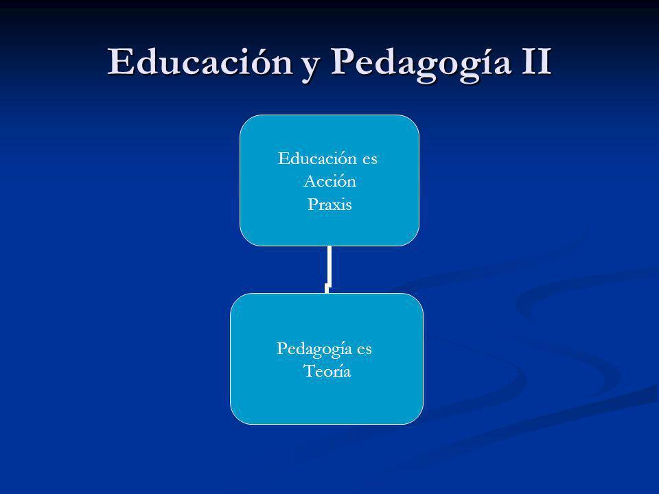Educación y Pedagogía II