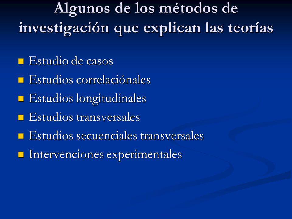 Algunos de los métodos de investigación que explican las teorías