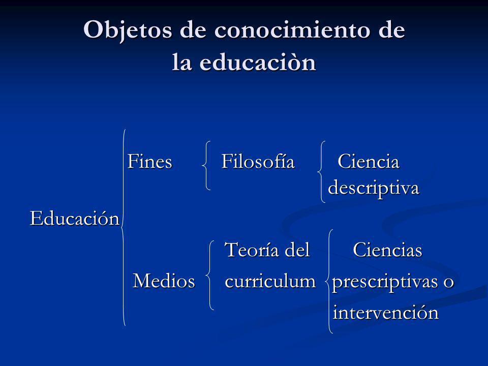 Objetos de conocimiento de la educaciòn