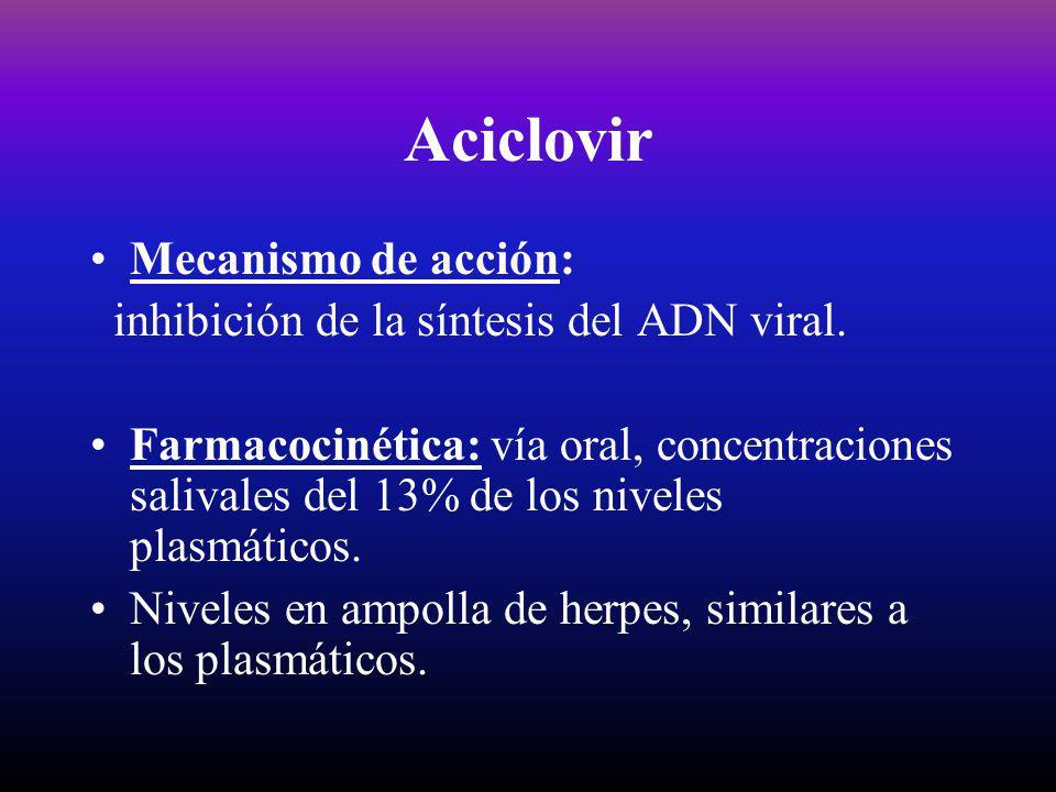 Aciclovir Mecanismo de acción: