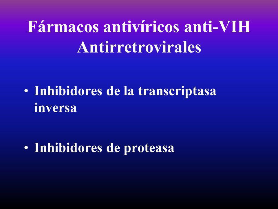 Fármacos antivíricos anti-VIH Antirretrovirales