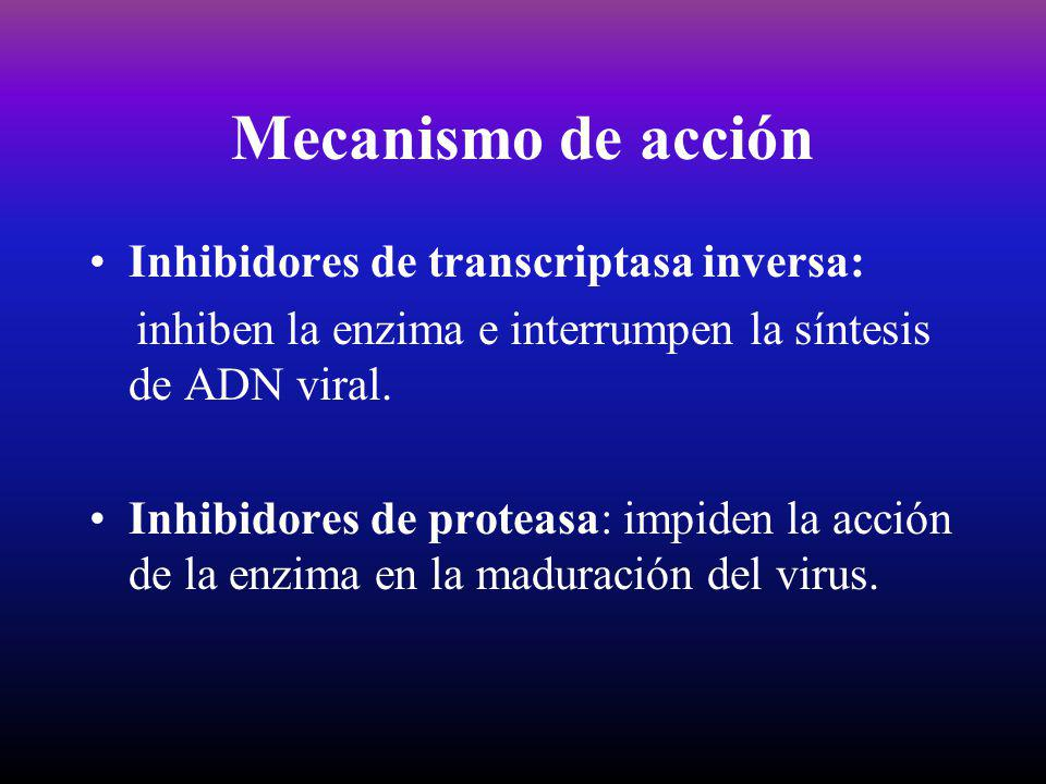 Mecanismo de acción Inhibidores de transcriptasa inversa: