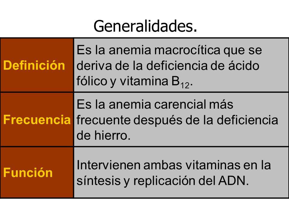 Generalidades. Definición. Es la anemia macrocítica que se deriva de la deficiencia de ácido fólico y vitamina B12.