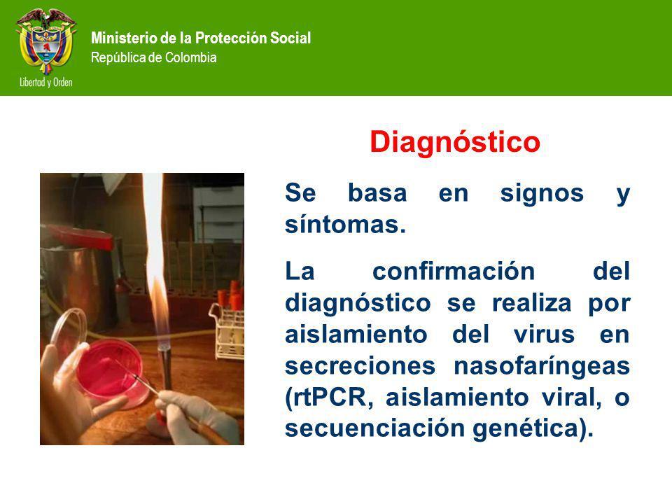 Diagnóstico Se basa en signos y síntomas.