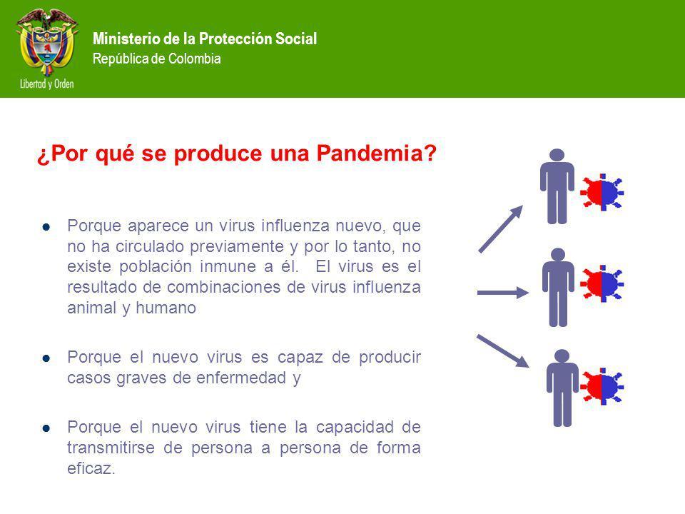 ¿Por qué se produce una Pandemia