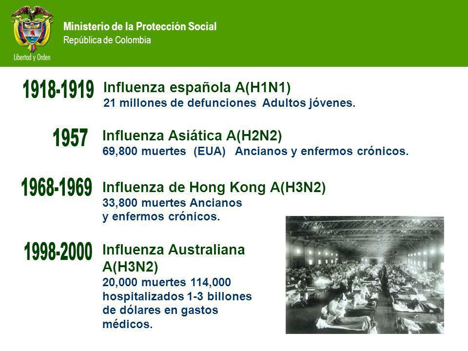 1918-1919 1957 1968-1969 1998-2000 Influenza española A(H1N1)