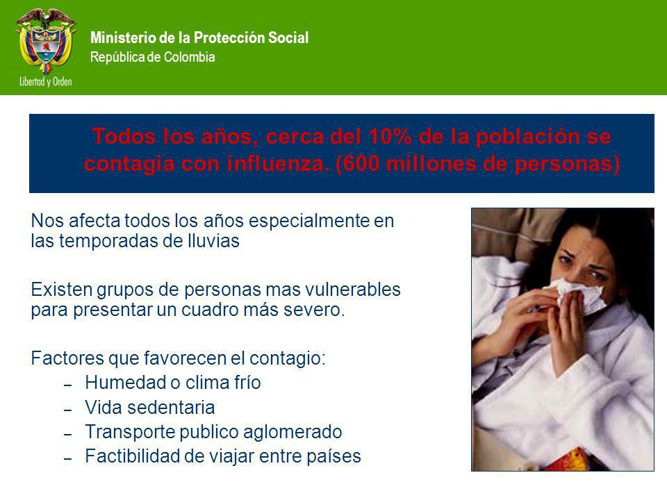 Influenza impacto Todos los años, cerca del 10% de la población se contagia con influenza. (600 millones de personas)