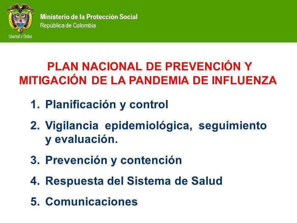 PLAN NACIONAL DE PREVENCIÓN Y MITIGACIÓN DE LA PANDEMIA DE INFLUENZA