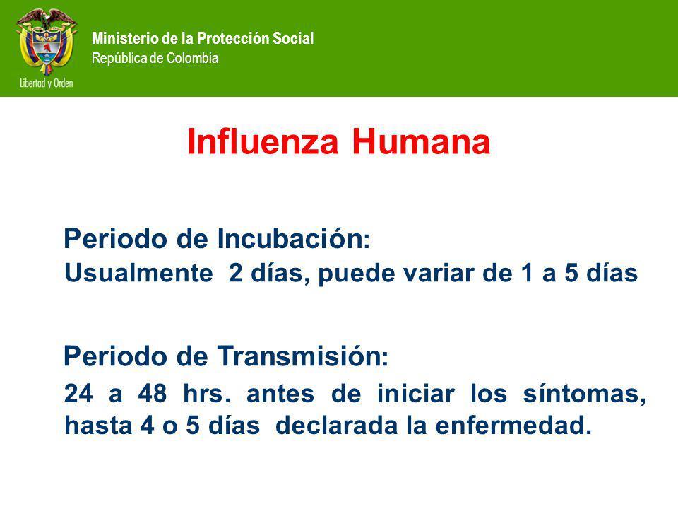 Influenza Humana Periodo de Incubación: Periodo de Transmisión: