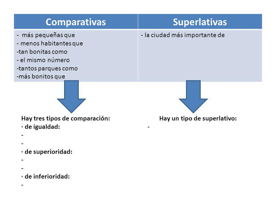 Comparativas Superlativas