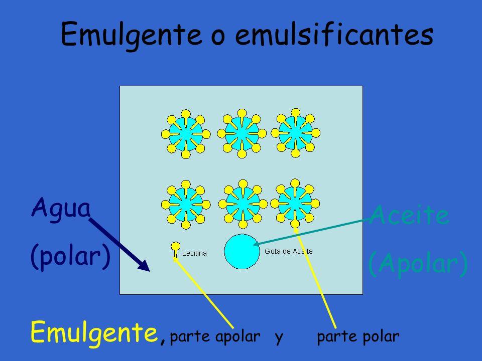 Emulgente o emulsificantes