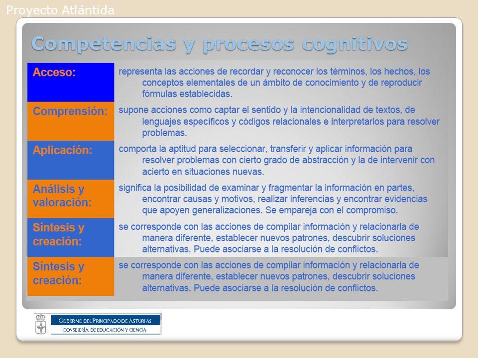 Competencias y procesos cognitivos