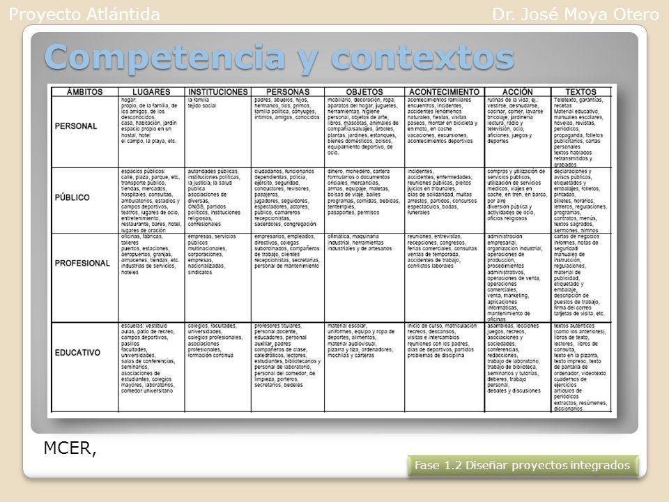 Competencia y contextos