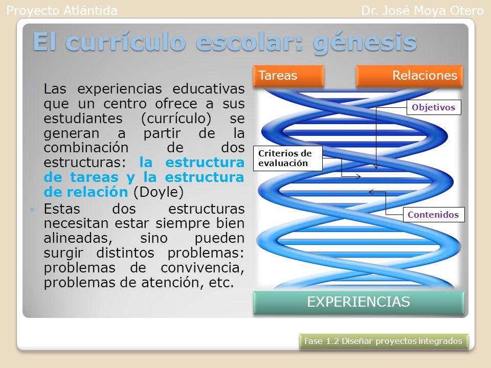 El currículo escolar: génesis