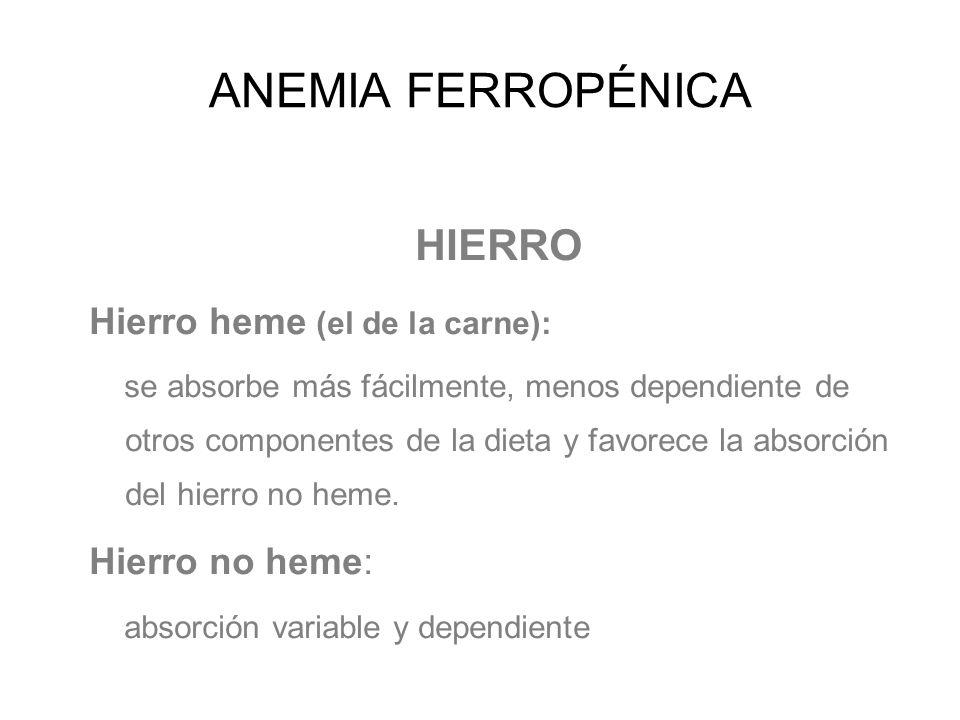 ANEMIA FERROPÉNICA HIERRO Hierro heme (el de la carne):