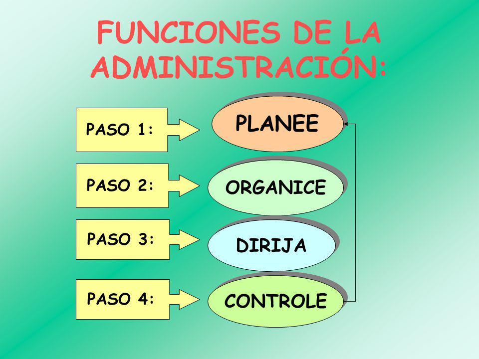FUNCIONES DE LA ADMINISTRACIÓN: