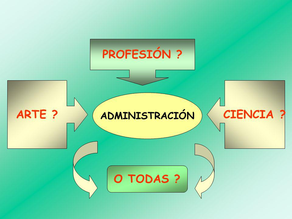 PROFESIÓN ARTE CIENCIA ADMINISTRACIÓN O TODAS