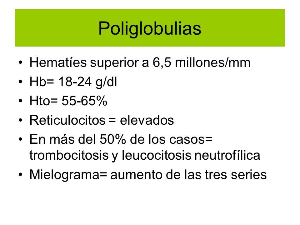 Poliglobulias Hematíes superior a 6,5 millones/mm Hb= 18-24 g/dl