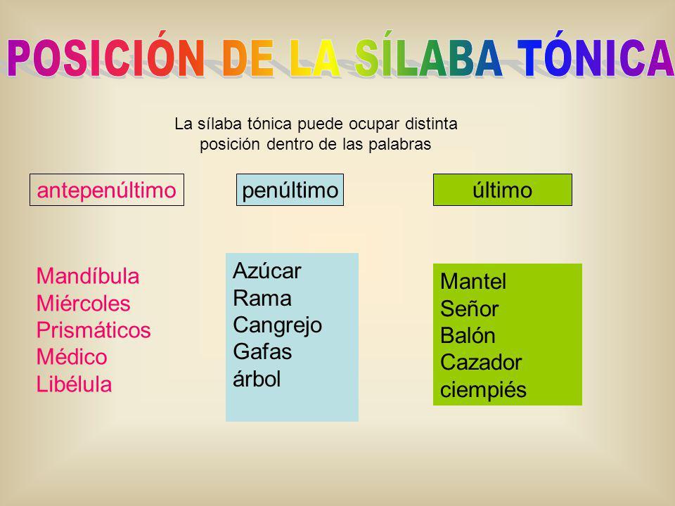 POSICIÓN DE LA SÍLABA TÓNICA