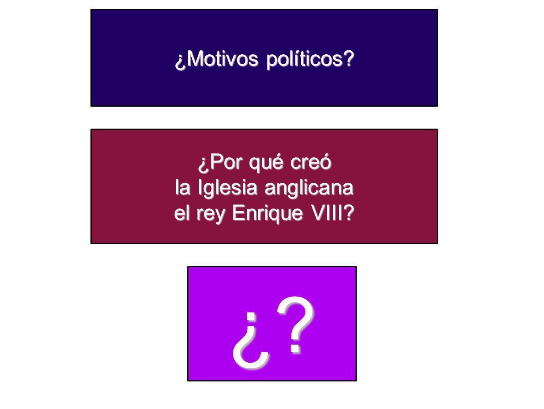 ¿ ¿Motivos políticos ¿Por qué creó la Iglesia anglicana