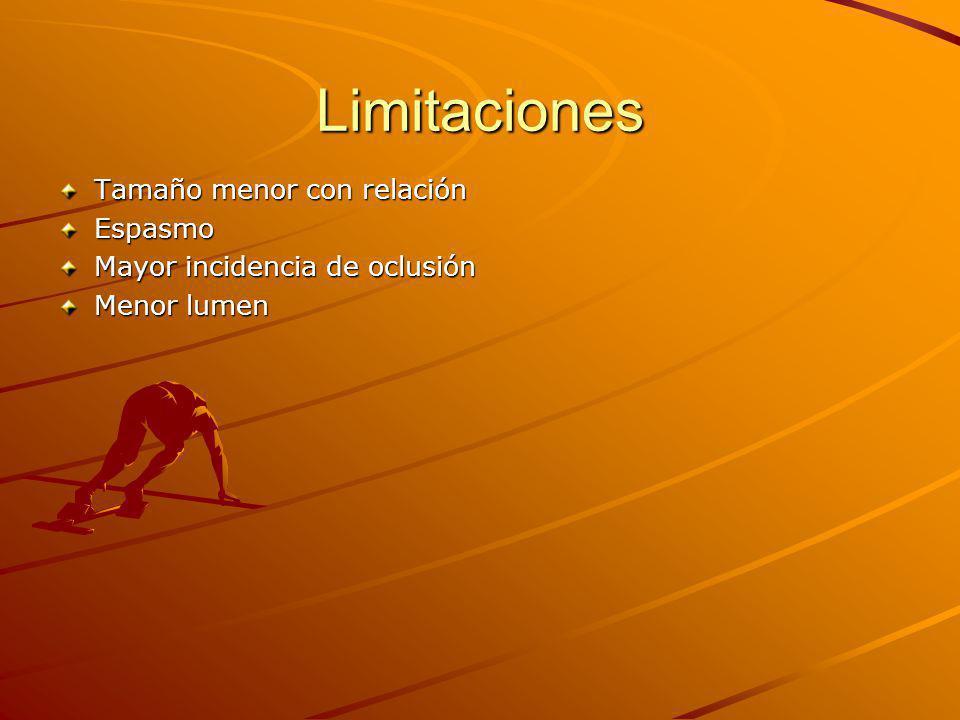 Limitaciones Tamaño menor con relación Espasmo